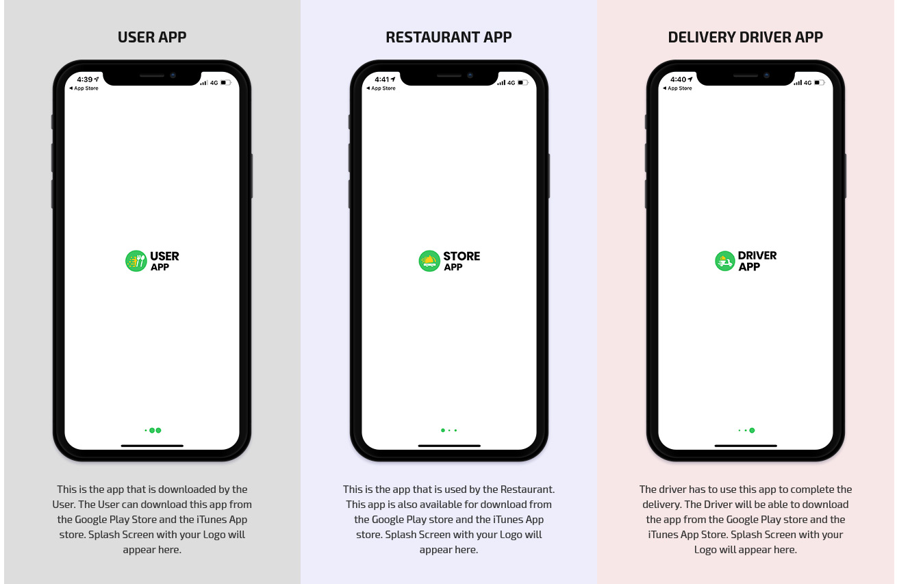user, food store and delivery driver app