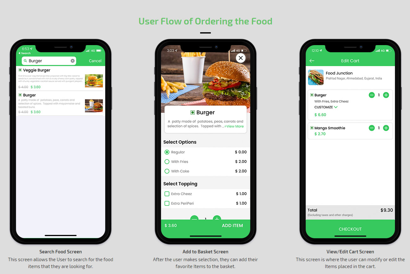 user flow for ordering food