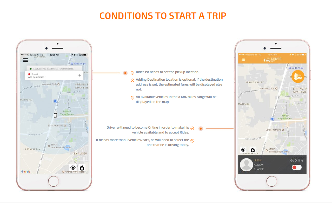 conditions to start a trip screen